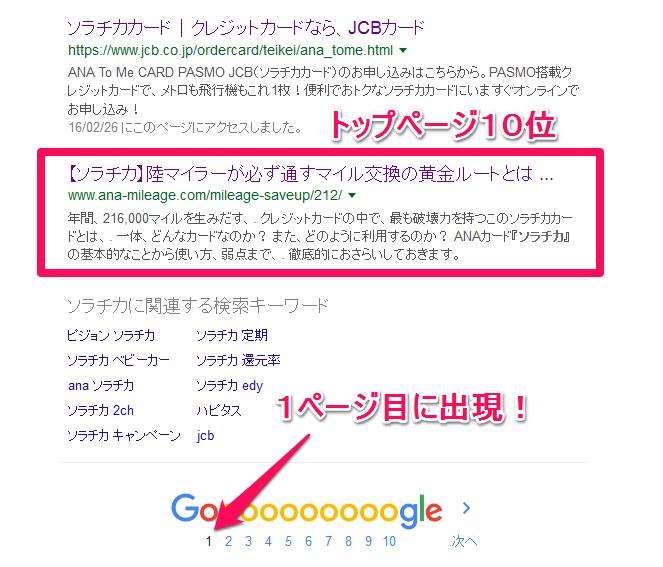 googlesoratika